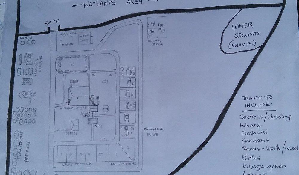 The whānau spent time brainstorming ideas and hand sketching papakāinga layouts.