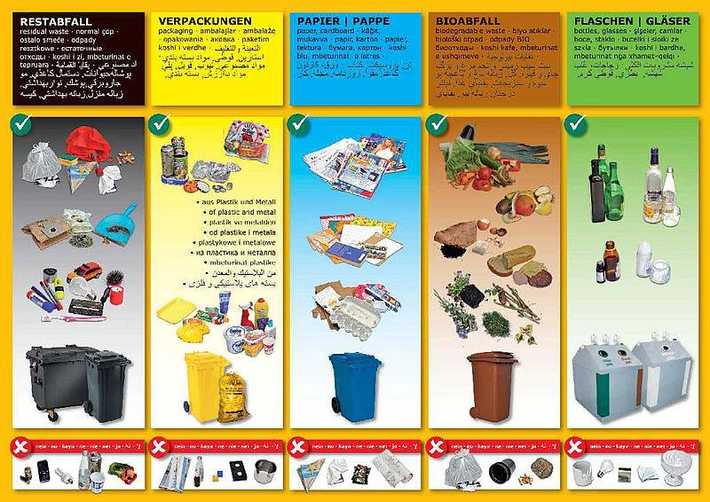 Types of recycle bins