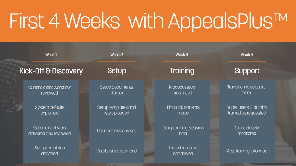 AppealsImplementationProcess.png