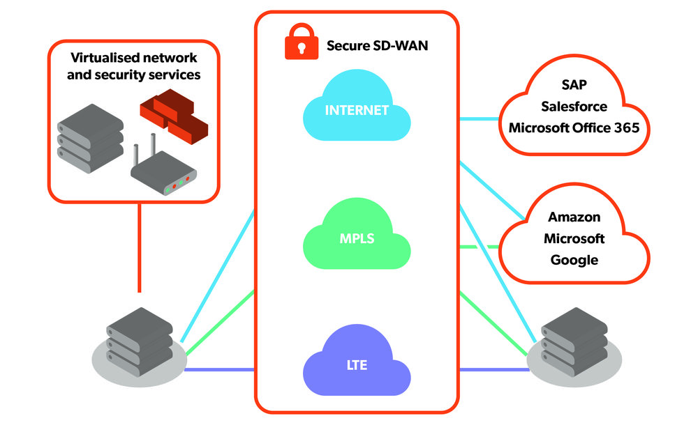 SD-WAN-graphic.jpg