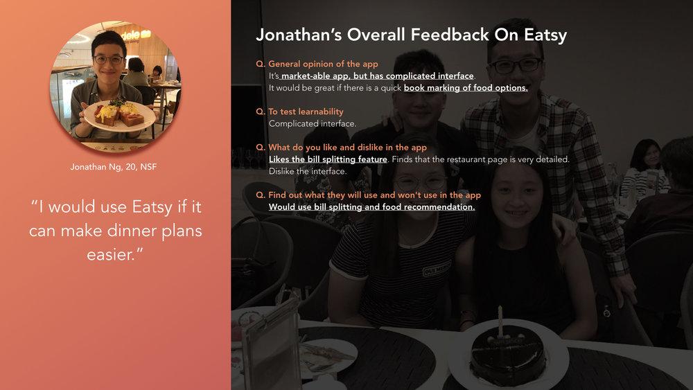 Eatsy Presentation Master2.004.jpeg