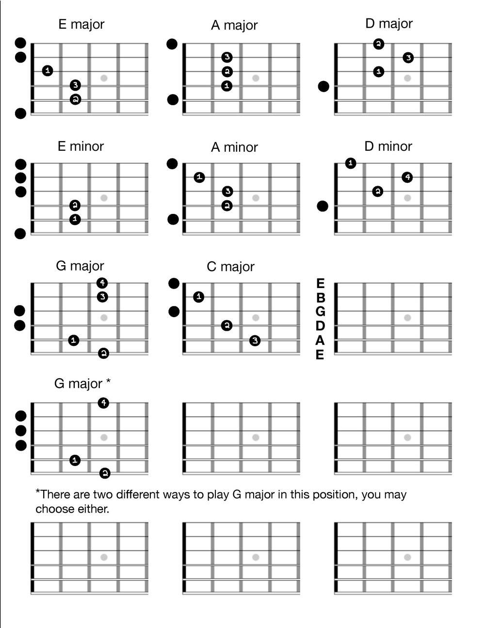 Resources Annex Guitar Lessons