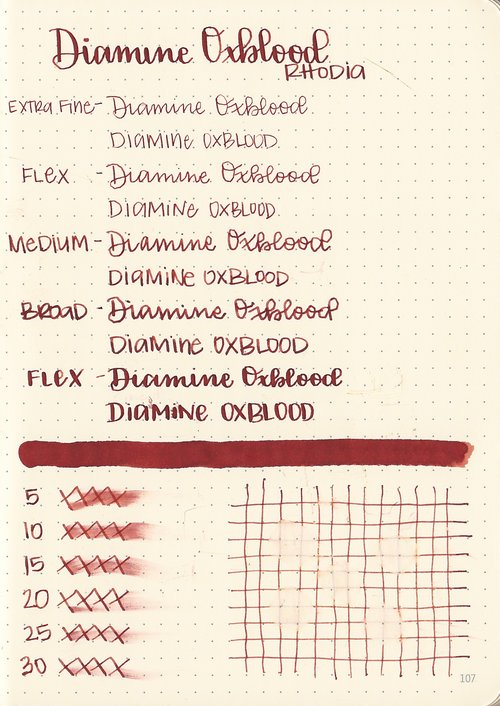 ink review 125 diamine oxblood mountain of ink
