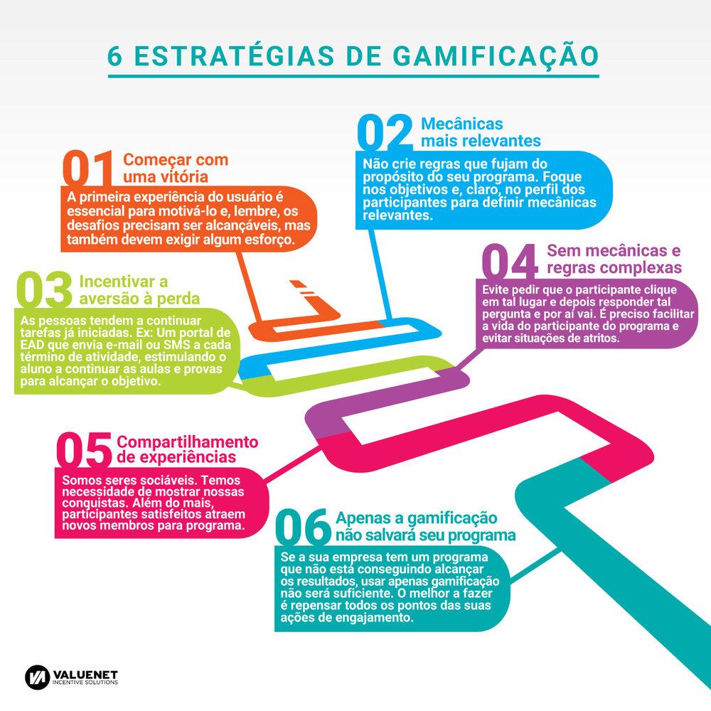 infografico-gamificacao-estrategias-incentivo-fidelização.jpeg