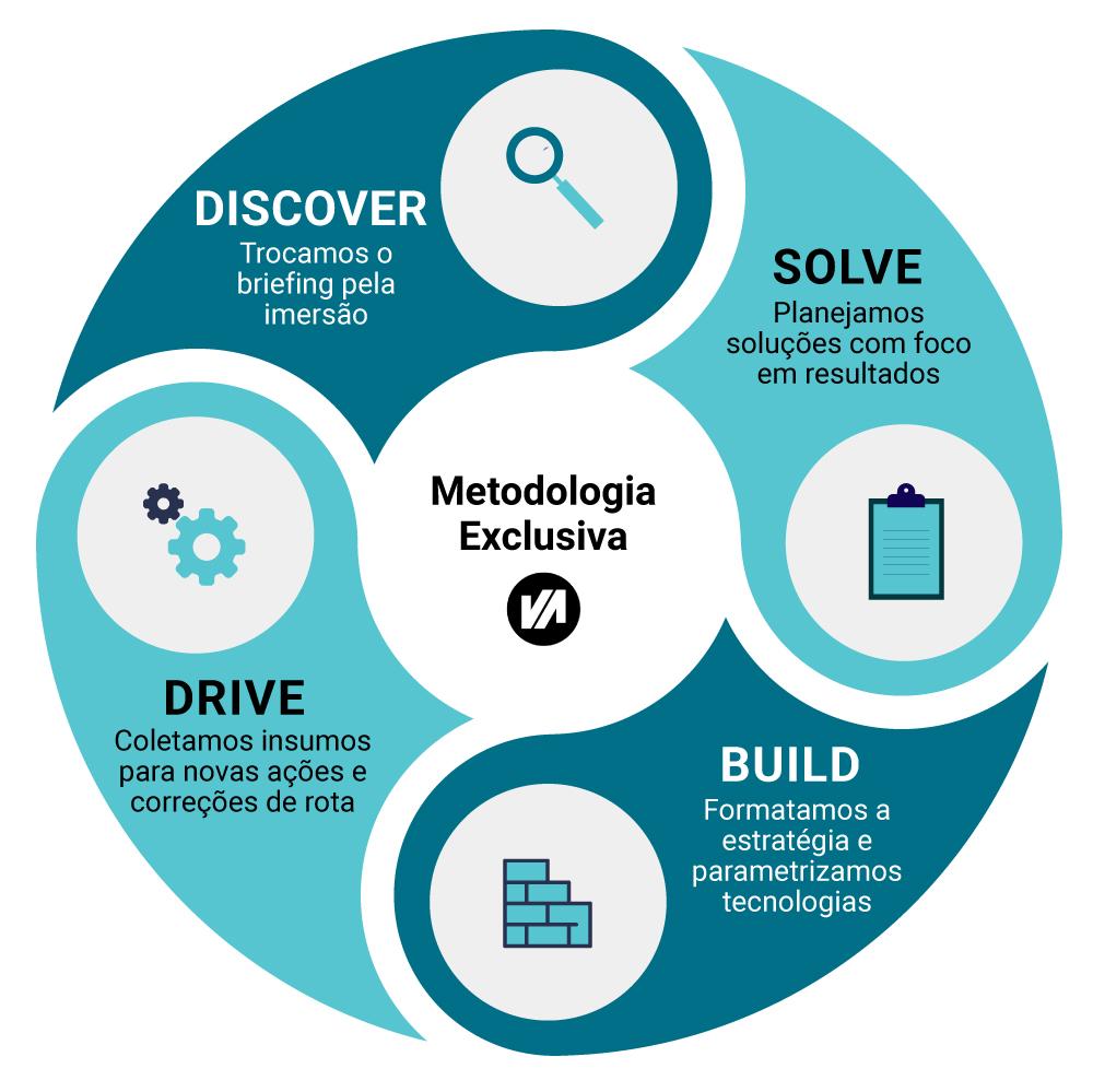 infografico-METODOLOGIA.jpg