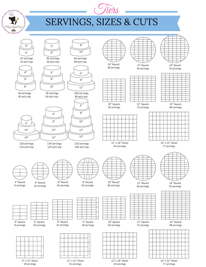 Servings, Sizes, Tiers & Cuts - Here you can find the amount of servings & sizes of cakes you are looking for. Also how to properly cut your cake to get the servings you need.Keep in mind that all cake sizes can be created in Double Barrel form to create the look of taller tiers, less tiers with more cake for your serving amount. Call and ask about Double Barrel cakes.
