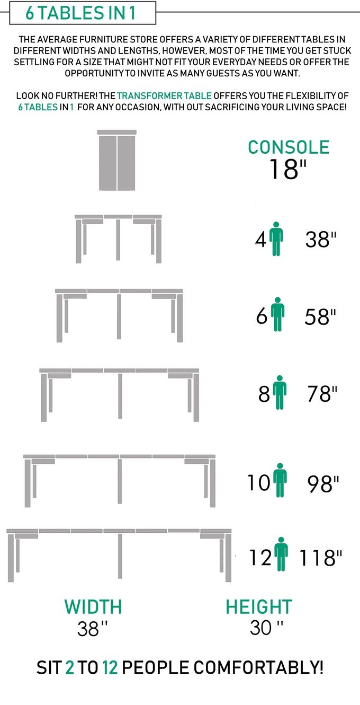 Transformer Table 2.0 Frillstash