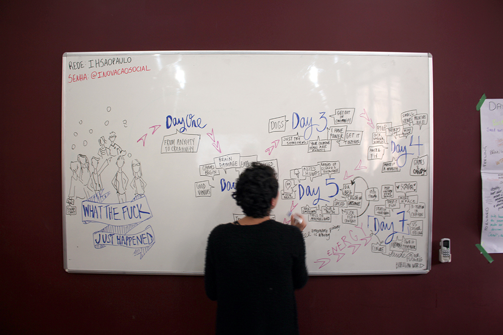 Isabel live graphic recoridng our reflection session