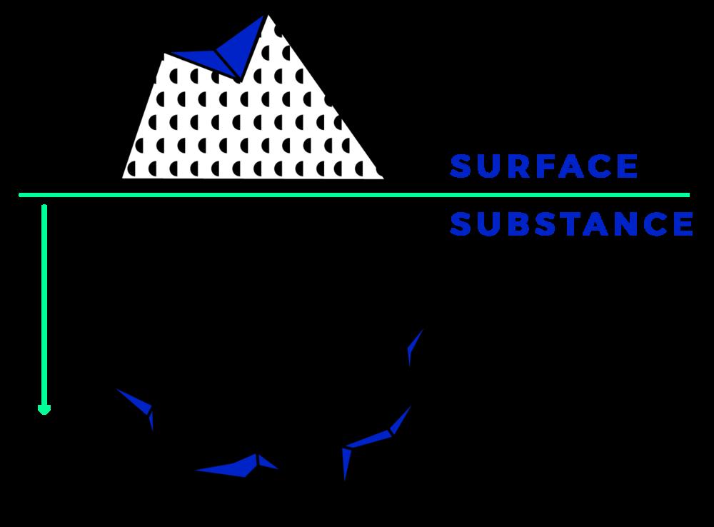 surfacesubstance.png