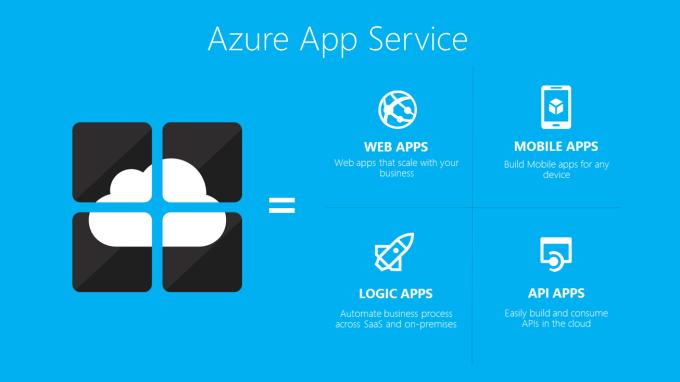 azure-app-service.png