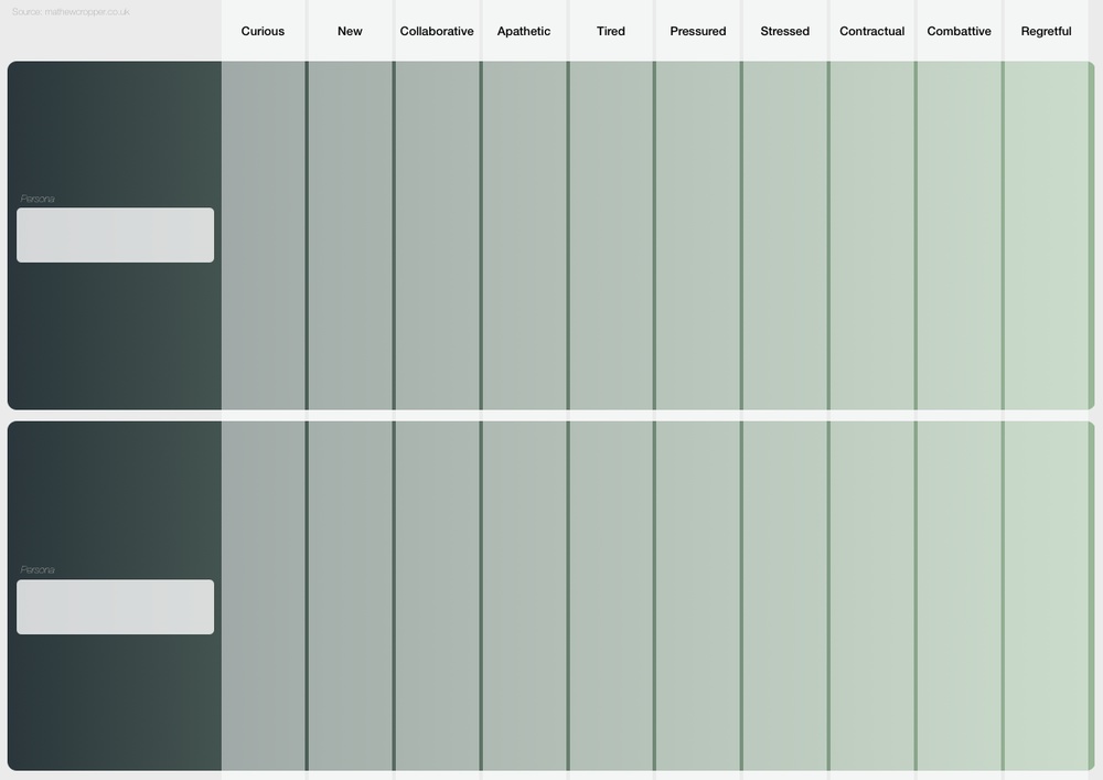 Template: Exploration (2 personas) - An empty exploration template for two personas.