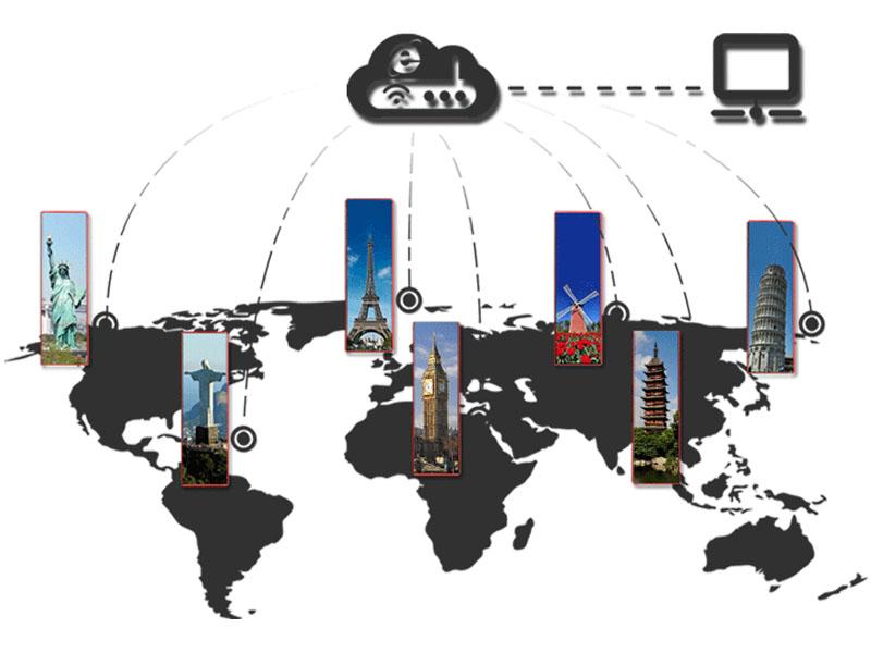 UPoster Global 800x600.jpg
