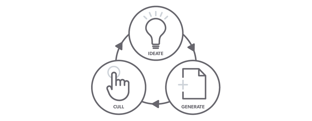 ideate-generate-cull-repeat--1-.png