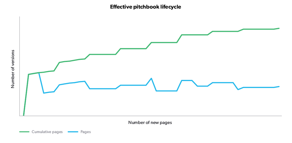 effective-pitchbook-lifecycle.png