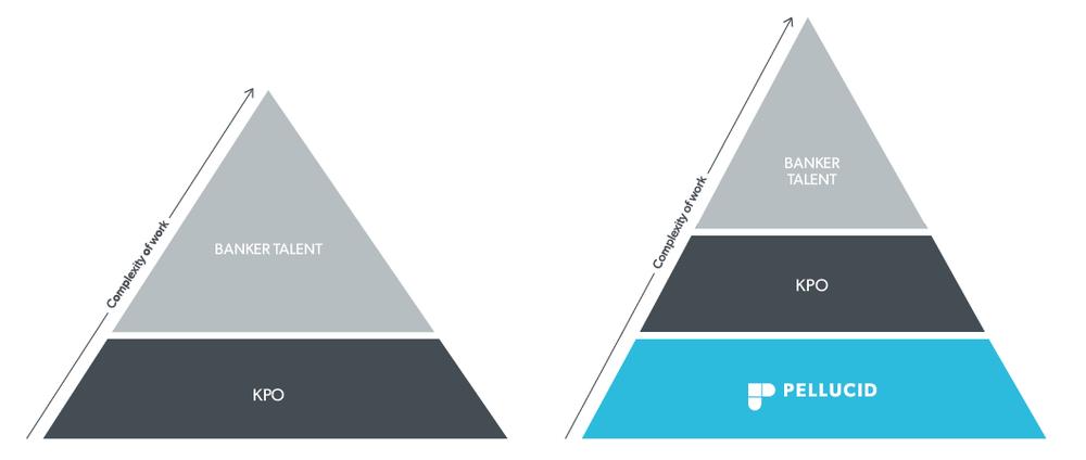 future-banking-pyramids--1-.png