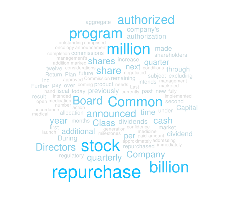 bad-share-repurchase-cloud.png