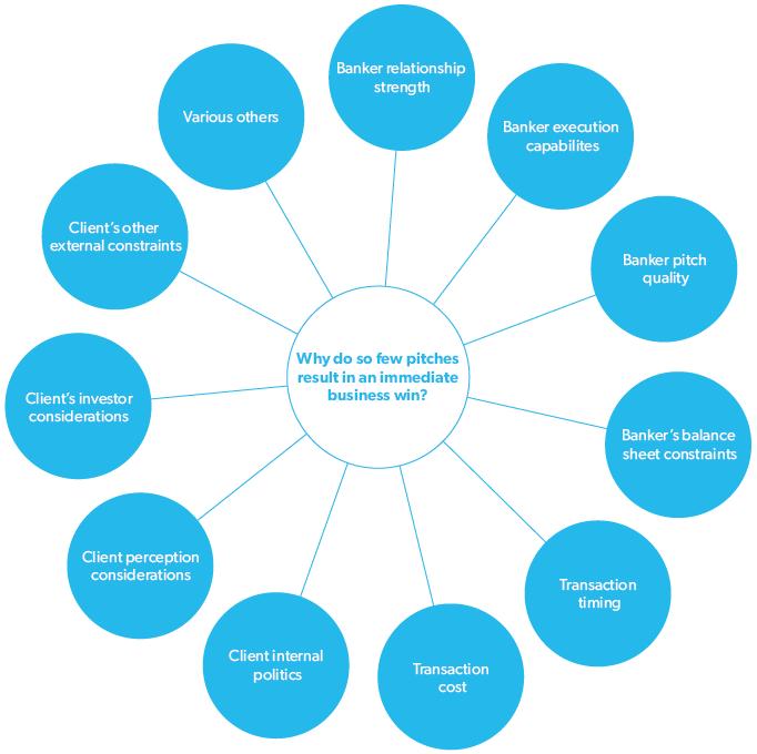 spoke-and-hub-diagram.png