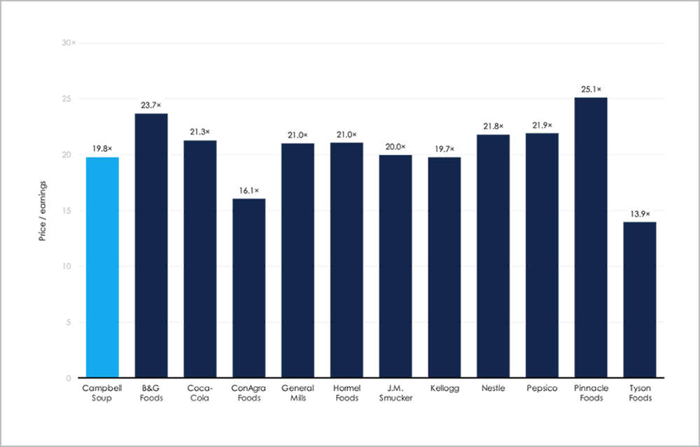 benchmarking-chart-2.png