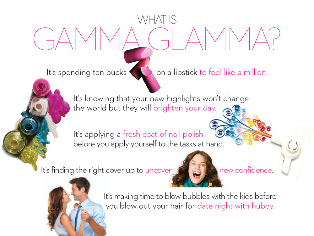 Gamma Beauty_Page_02.jpg