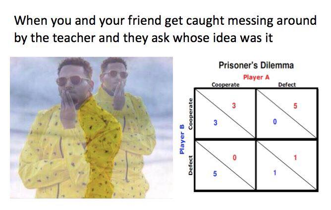 prisoners dilemma.jpg