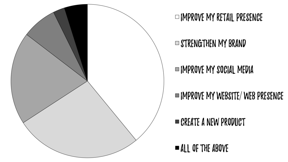 GRAPH FOR BLOG.png