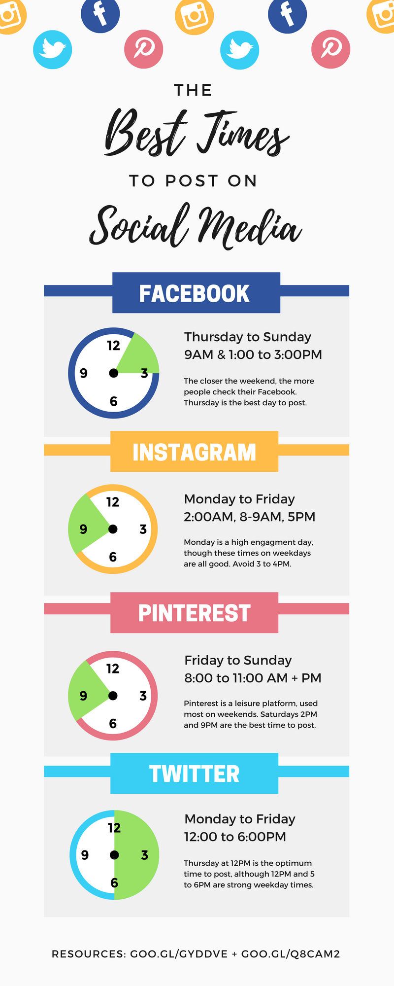Social Media Best Times Post Infographic.png