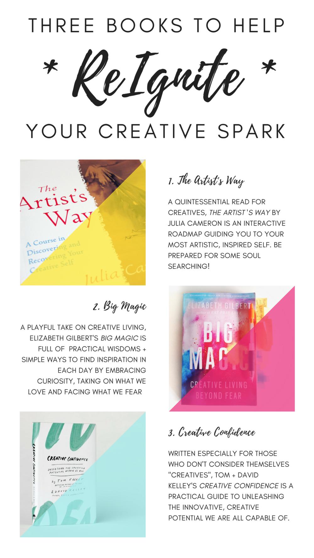 creativebooksinfographic.png