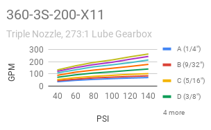 360-3S-200-X11.png
