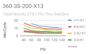 360-3S-200-X13-2.png