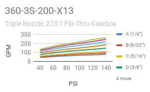 360-3S-200-X13.png