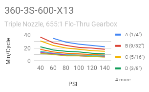 360-3S-600-X13-2.png