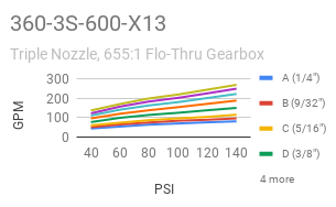 360-3S-600-X13.png