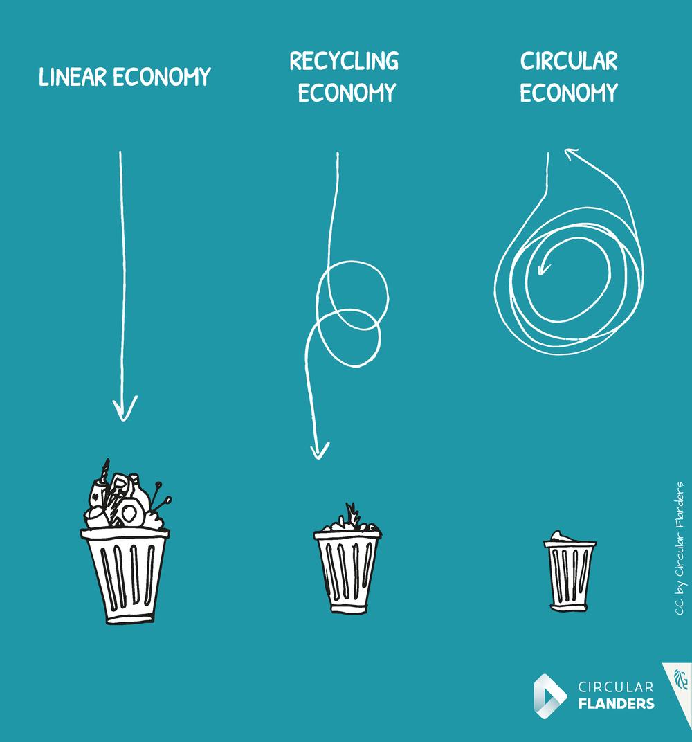 de-circulaire-economie-anders-uitgelegd-bis-nl_Pagina_1.png