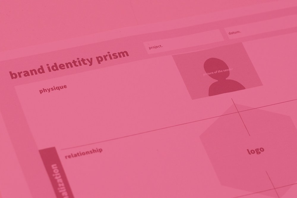 Brand Identity Prism - shows how to build a strong brand story based on six important facets© Kapferer