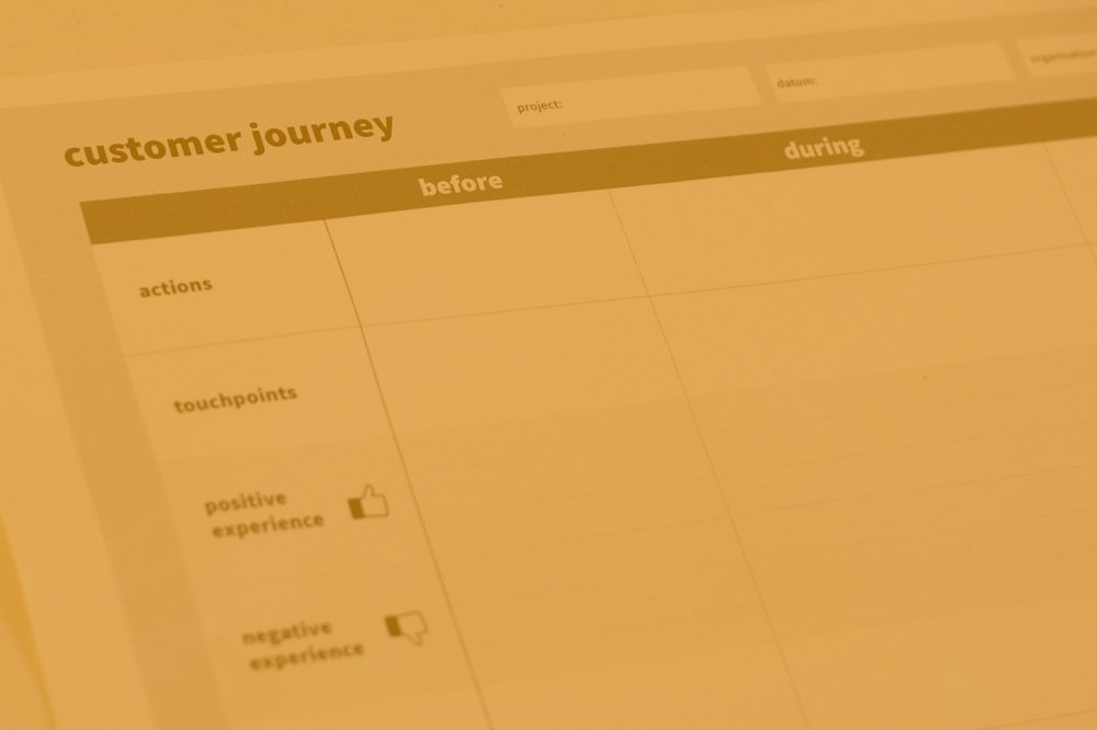 Customer Journey - This tool helps you to figure out the journey your customer is making from first point of interaction.© Edmire.Design