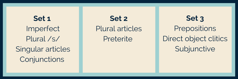 Set 1 ● Imperfect● Plural %2Fs%2F● Singular articles● Conjunctions Set 2● Plural articles● Preterite Set 3● Prepositions● Direct object clitics● Subjunctives.png