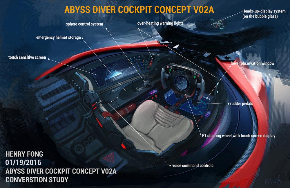 32_AbyssDiver_CockpitV02A_notes.jpg