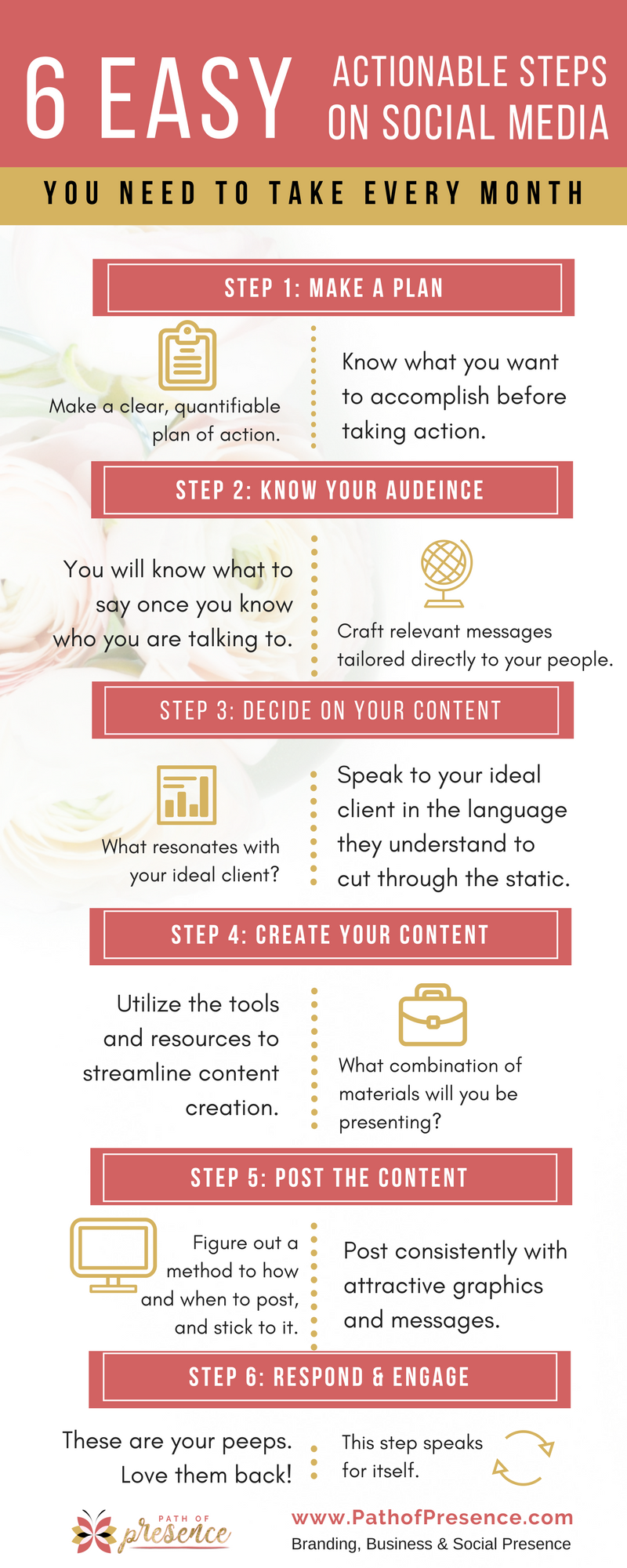 6-Easy-Actionable-Steps-on Social-Media-You-Need-To-Take :: Social media Marketing Tips :: SMM :: Content Creation
