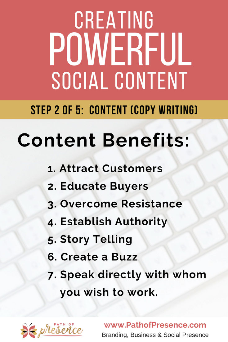 Creating Powerful Social Content with Benefits of Why you want to participate in content marketing on social media