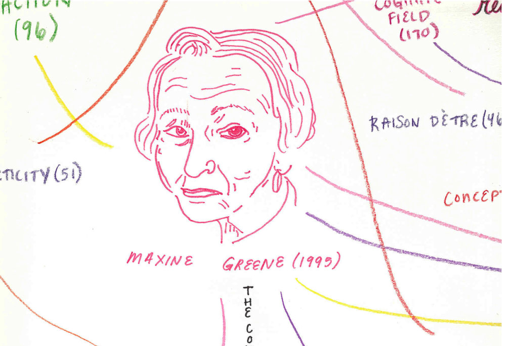 "This is a drawing of Maxine Greene. In S.Travis' class we read her text, ""The Continuing Search for Curriculum"" in  Releasing the imagination: Essays on Education, the Arts, and Social change (1995)."