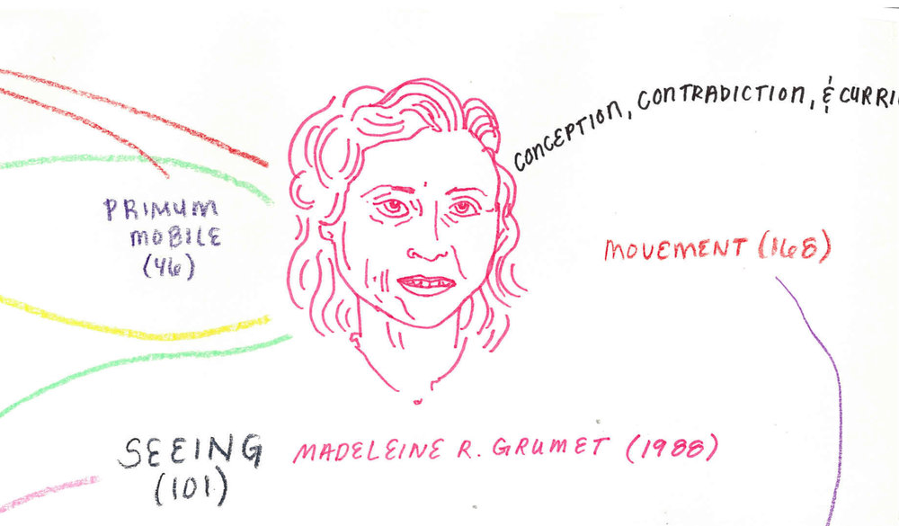 "This is a drawing of Madeleine R. Grumet. The week I drew this image we read her text ""Conception, Contradiction, and Curriculum"" which is part of  Bitter Milk: Women and Teaching  (1988)."