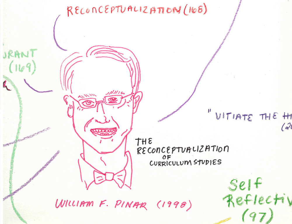 "This is a drawing of William F. Pinar. We read Pinar's ""The Reconceptualization of Curriculum Studies"" published in Flinder's and Thorton's  The Curriculum Studies Reader  (1998) ."