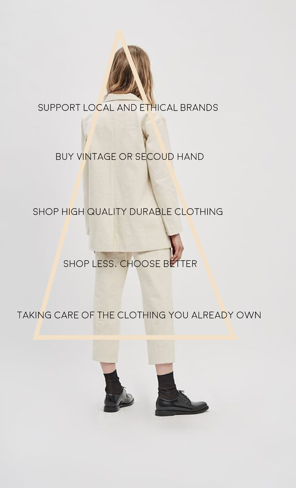 Project on promoting an ethical wardrobe  - Project for San Francisco State University's Apparel Design and Merhcedising program, Spring 2018.