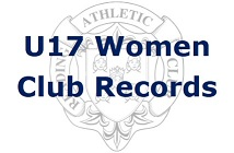 U17 Women Club Records