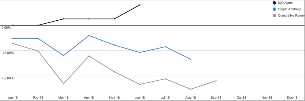 Untitled spreadsheet - Chart1.jpg
