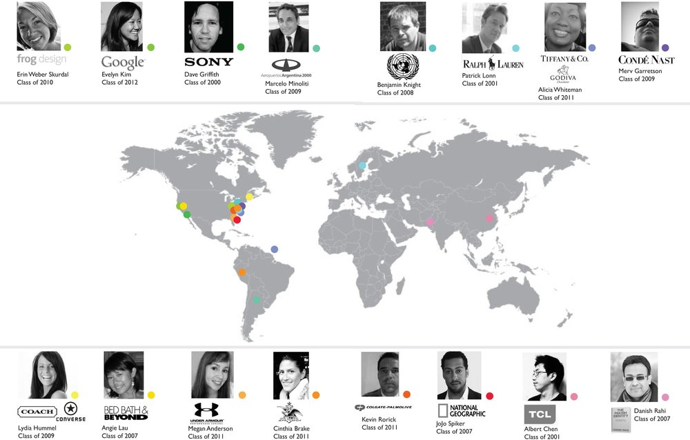 Sample of alumni from around the world practicing at leading organisations (as of 2011)