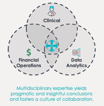 Ancore Health - Financial Analytics