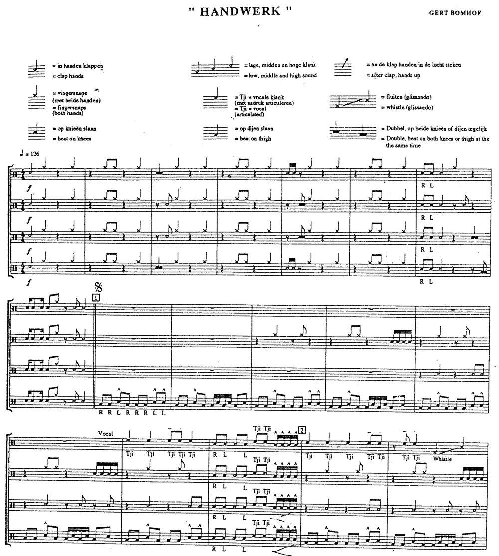 Score_HandWerk.jpg