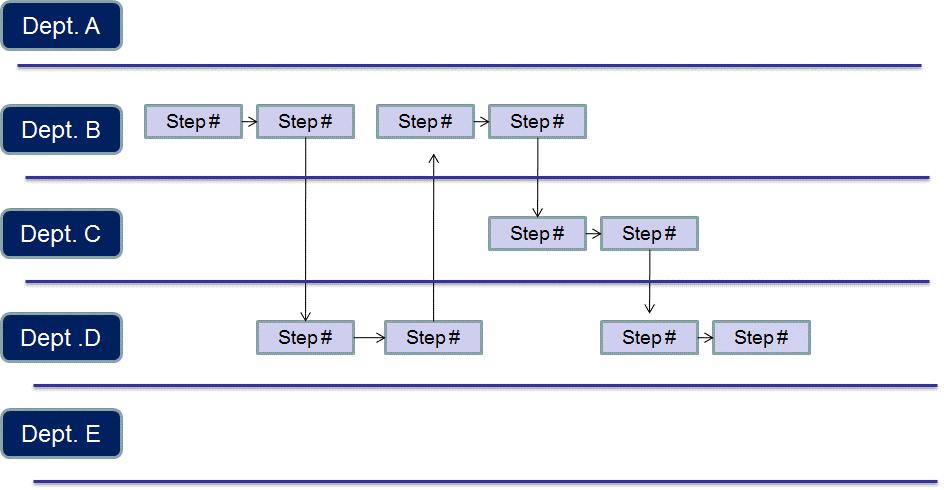 process_tobe.png