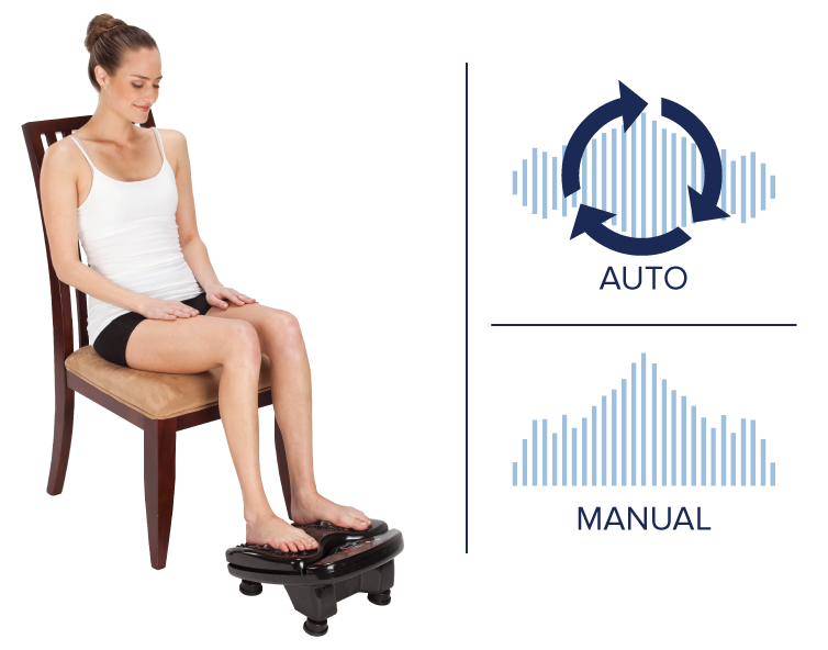 Easy to USE! - • The Auto Modes are available as 5 minute, 10 minute, and 15 minute sessions. The automatic modes will cycle through the different vibration settings in order to allow you to experience the benefits of vibration at varying frequencies.• The Manual Mode allows you can use the machine on any length setting, and you can adjust the vibration speeds from level 1 (intense) through level 12 (very intense). You can also adjust the infrared light intensity from level 1 through level 8.